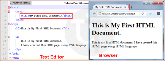Title Tag Result in Browser