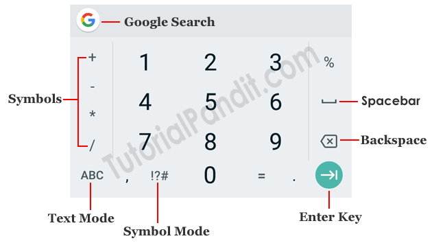 Number Mode Keyboard in Hindi