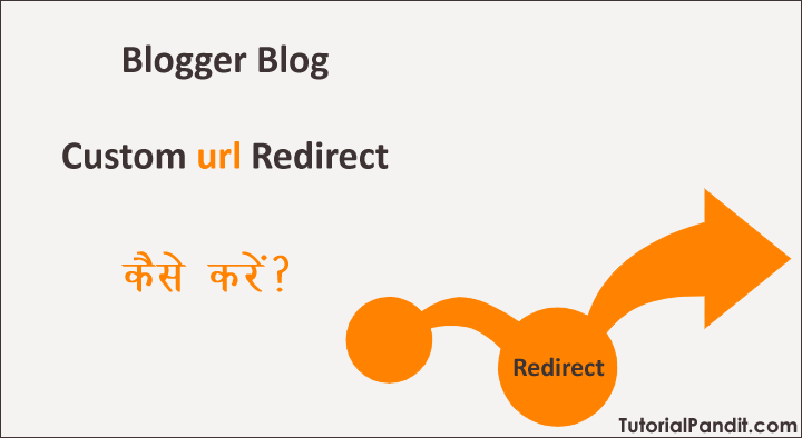 Blogger Blog Me Custom URL Redirects Kaise Set Kare in Hindi