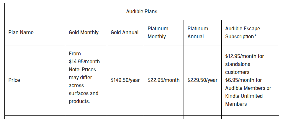 Audible Plan Price and Features