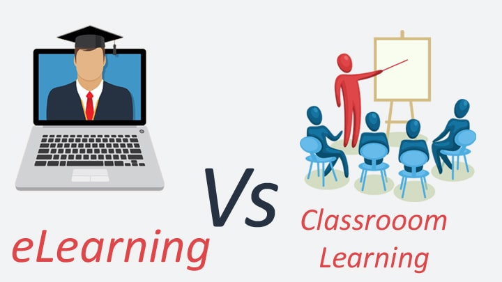 Online Study vs Classroom Study which in better?