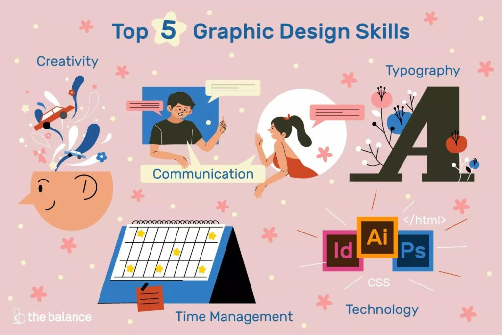 Skills Needed for Graphic Designer in Hindi