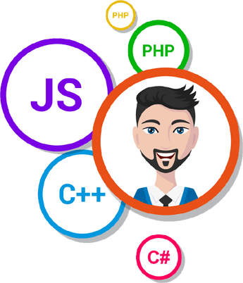 How to Become a Coder in Hindi?